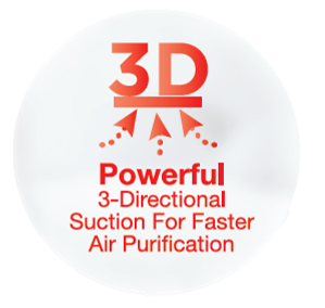 3D Suction technology
